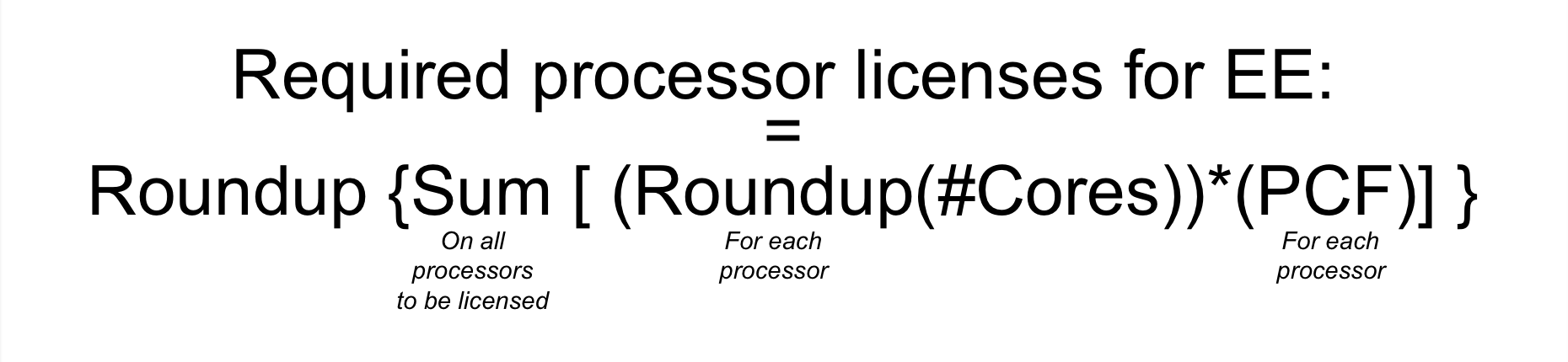 Formula For Calculating Processor Licenses For EE