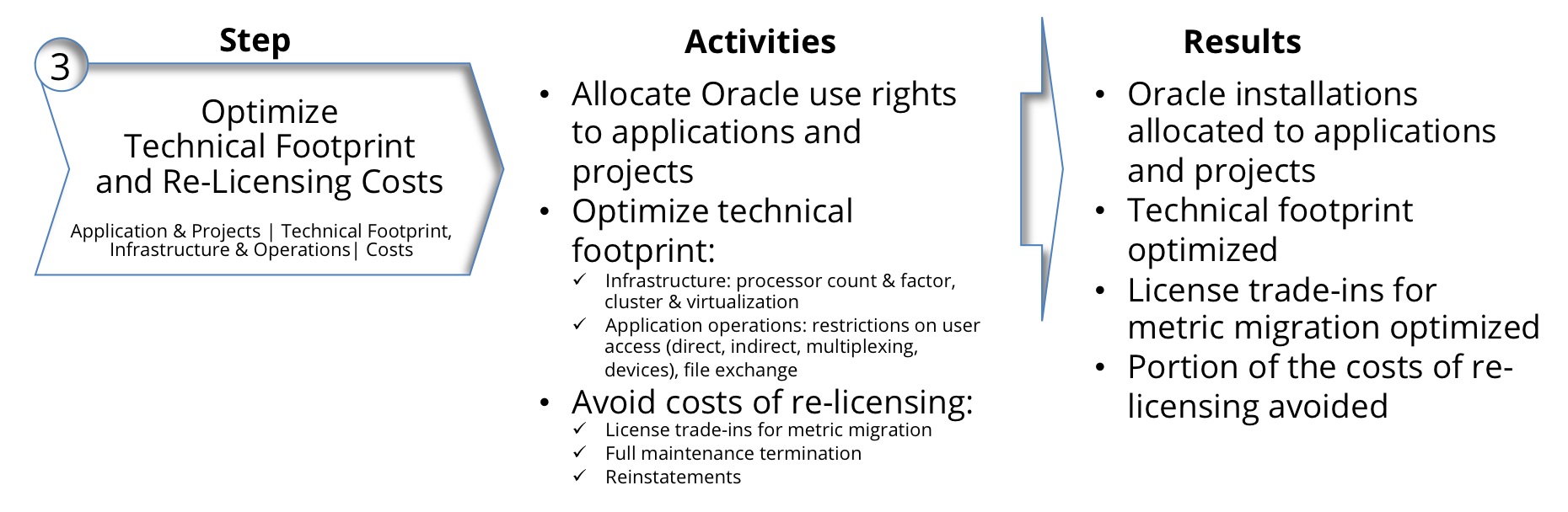OMTCO - Internal Compliance Audit Of Oracle Database Products - Step 3